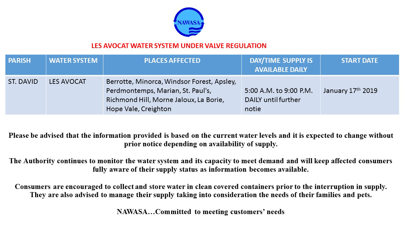 Les Avocat Water System Under Valve Regulation